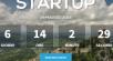 StartUp San Marino